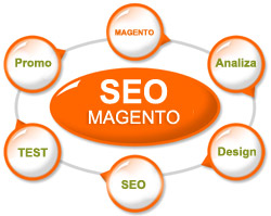 SEO Magento - Optimizare si promovare pentru Magento
